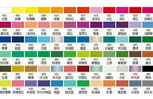 柔性版印刷机操作之:色序排列、网纹辊与印版及产品质量的关系