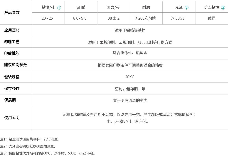 铝箔亚博体育下载链接ios清漆(图1)