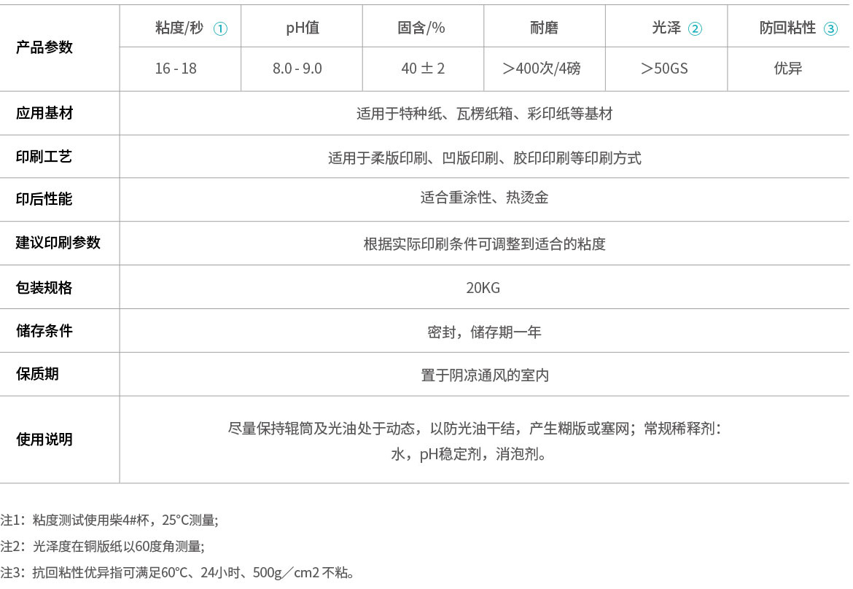 耐磨型亚博体育下载链接ios光油(图1)